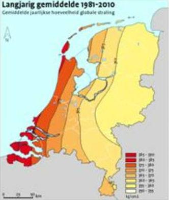 zonnestraling in nederland