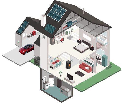 Huis & Energie: nieuwe consumentenbeurs met nadruk op zonne-energie
