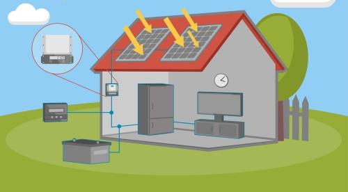 Welke energieopslagsystemen zijn nu op de markt?